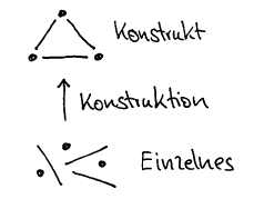 Konstruktion.png